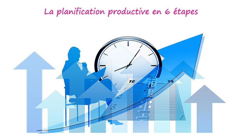La planification productive